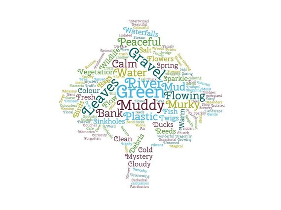 A word cloud. Largest words include: green, muddy, leaves, gravel, river, flowing, murky, bank, plastic, peaceful, calm, mystery, cloudy.